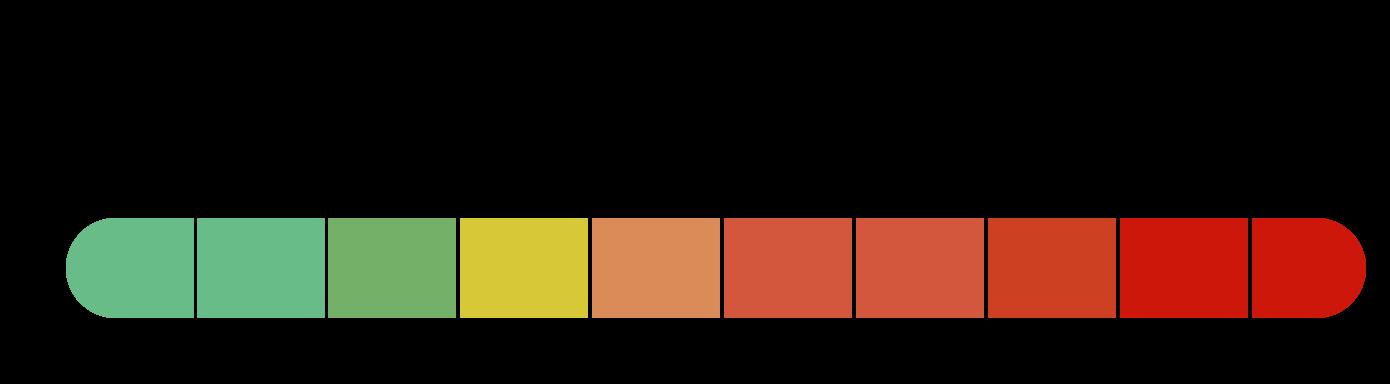 AQI-Scale