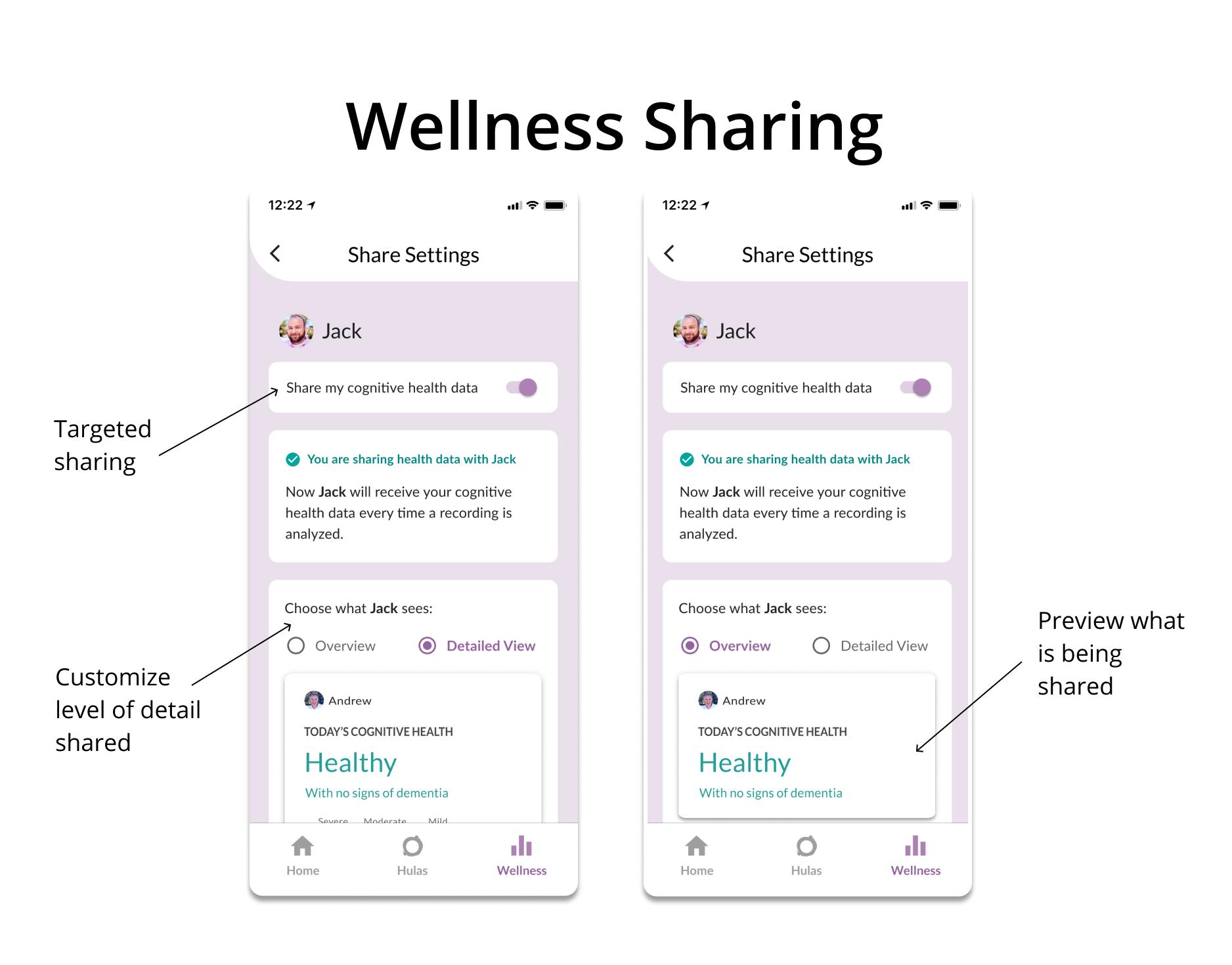WellnessSharing-1